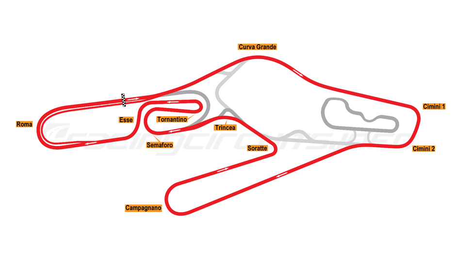 Vallelunga circuit